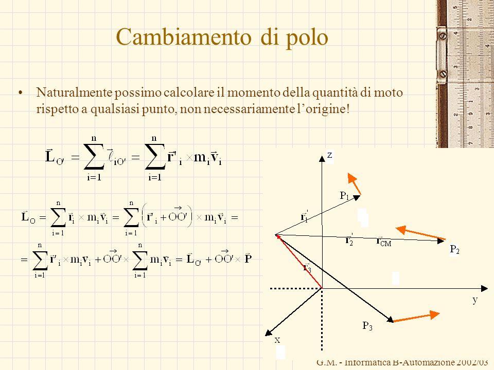 Cambiamento di polo Naturalmente possimo calcolare il momento della quantità di moto rispetto a qualsiasi punto, non necessariamente l'origine!