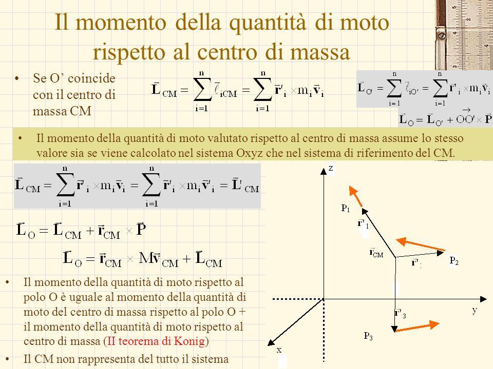 Il momento della quantità di moto rispetto al centro di massa