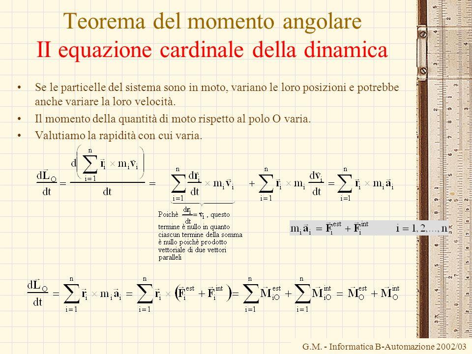 Teorema del momento angolare II equazione cardinale della dinamica