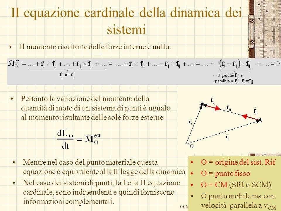 II equazione cardinale della dinamica dei sistemi