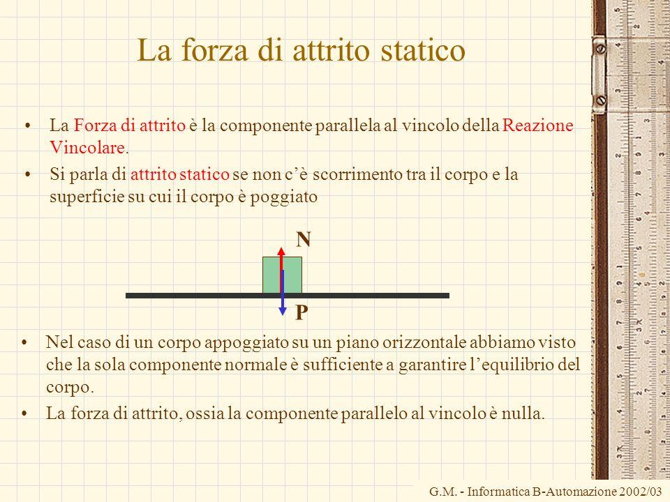 La forza di attrito statico