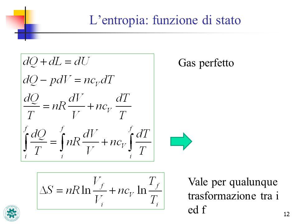 L'entropia: funzione di stato