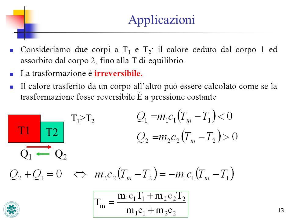 Applicazioni T1 T2 Q1 Q2 T1>T2