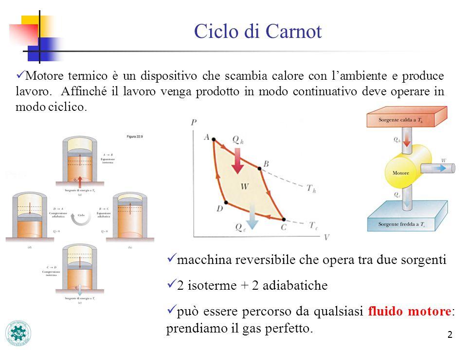 Ciclo di Carnot macchina reversibile che opera tra due sorgenti