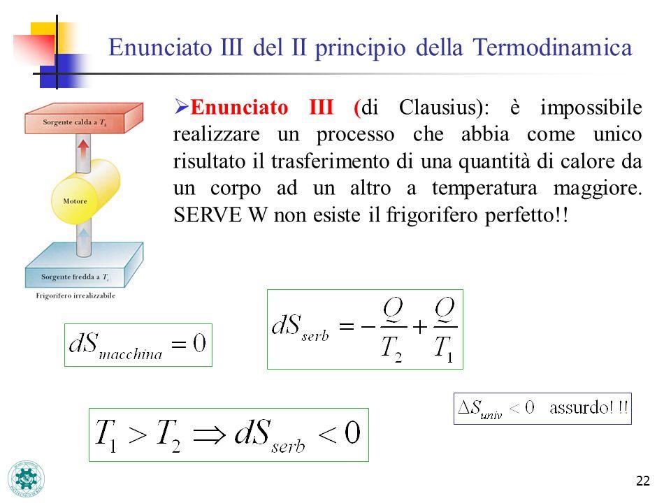 Enunciato III del II principio della Termodinamica