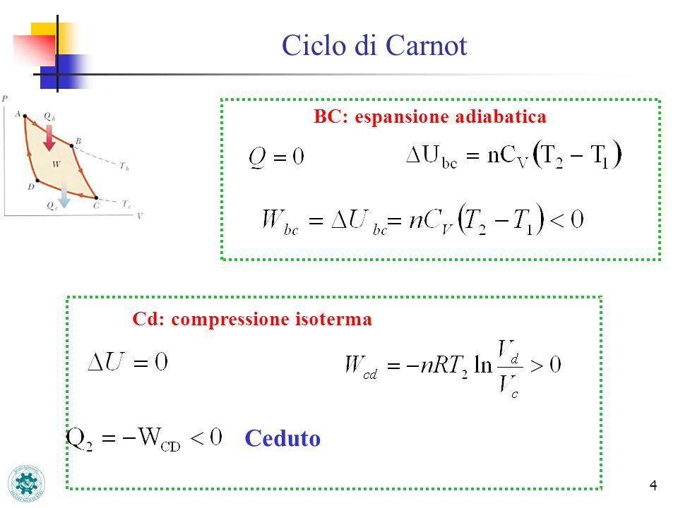 Ciclo di Carnot Ceduto BC: espansione adiabatica