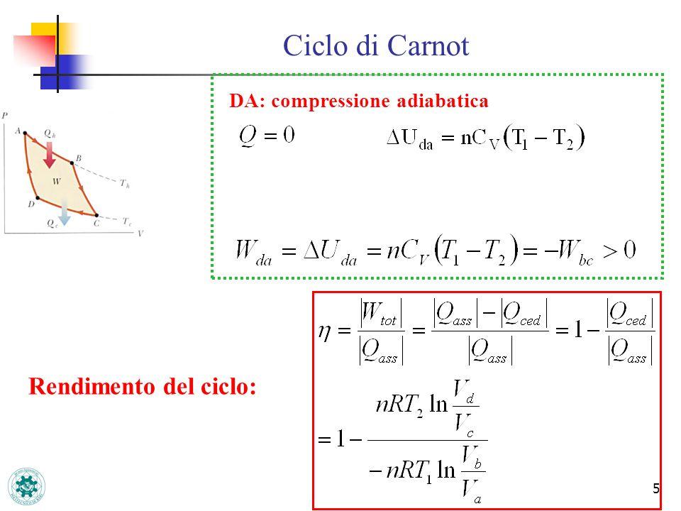 Ciclo di Carnot DA: compressione adiabatica Rendimento del ciclo: