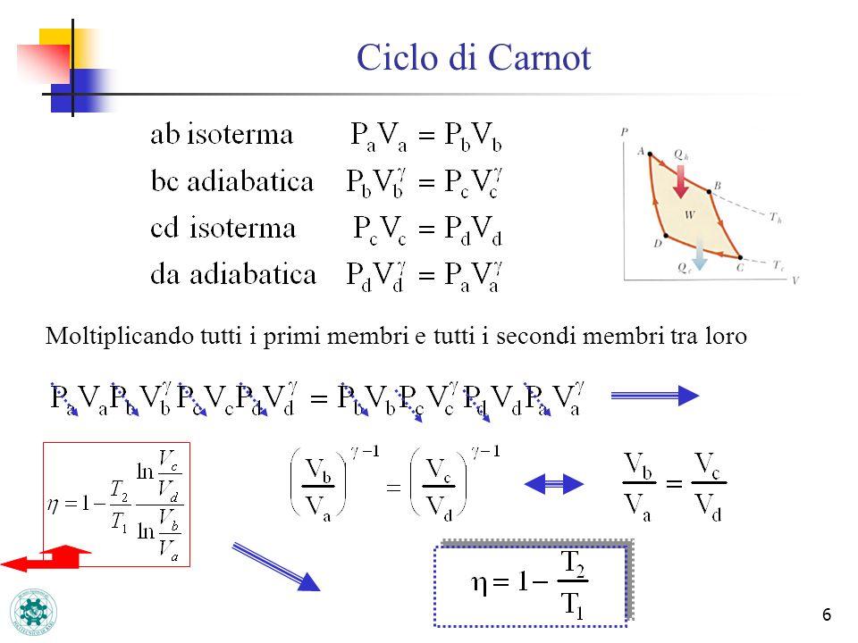 Ciclo di Carnot Moltiplicando tutti i primi membri e tutti i secondi membri tra loro