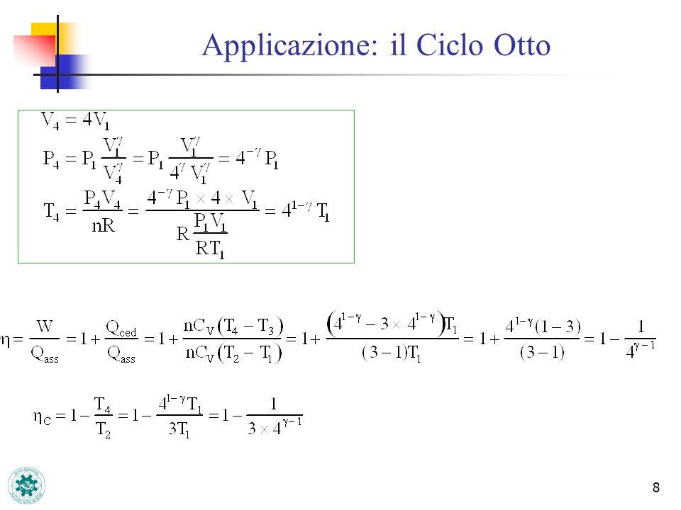 Applicazione: il Ciclo Otto