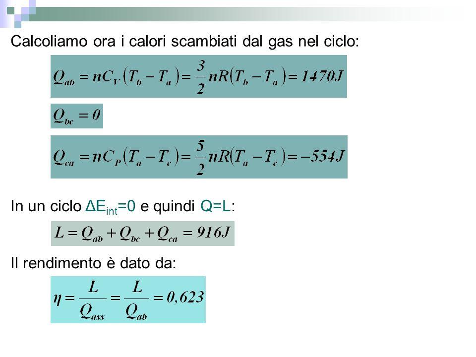 Calcoliamo ora i calori scambiati dal gas nel ciclo:
