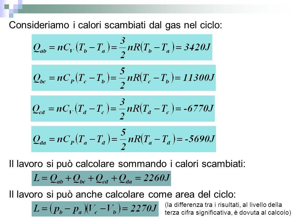 Consideriamo i calori scambiati dal gas nel ciclo: