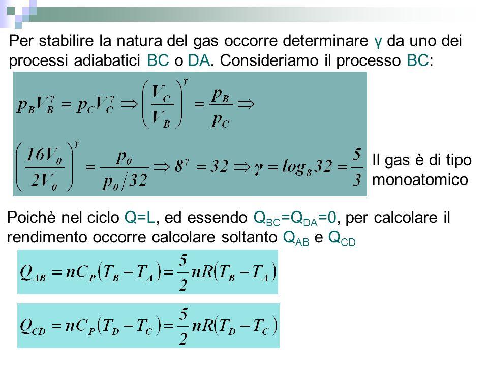 Per stabilire la natura del gas occorre determinare γ da uno dei processi adiabatici BC o DA. Consideriamo il processo BC:
