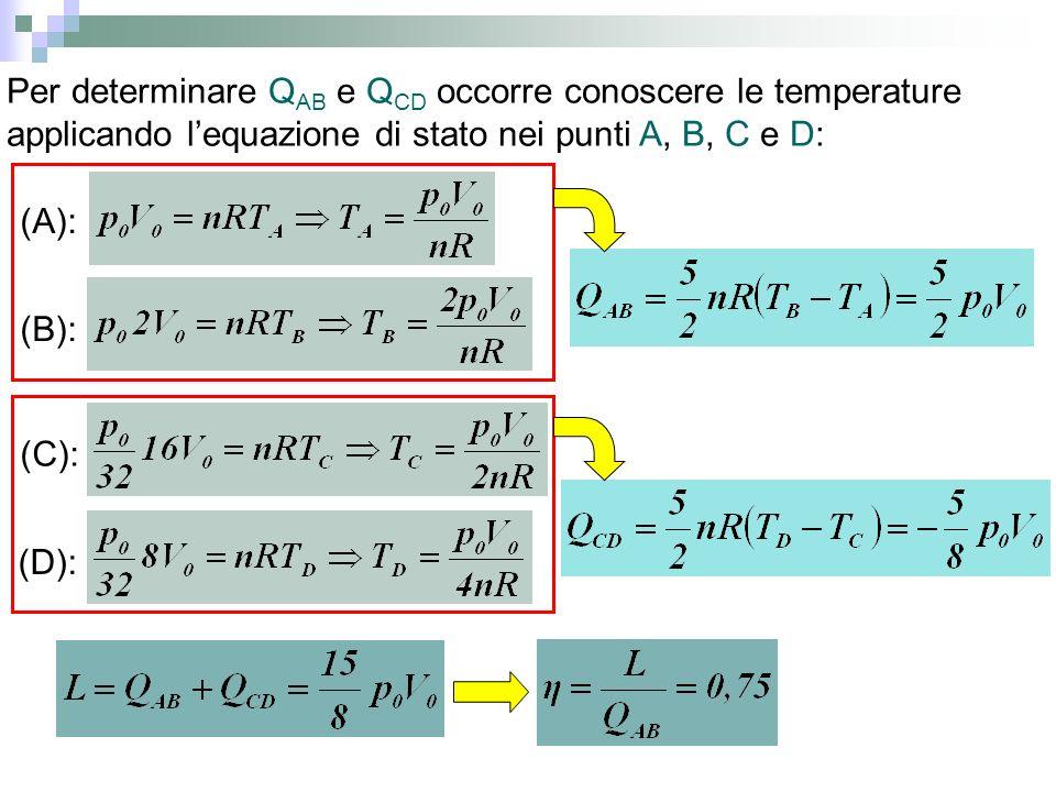 Per determinare QAB e QCD occorre conoscere le temperature applicando l'equazione di stato nei punti A, B, C e D: