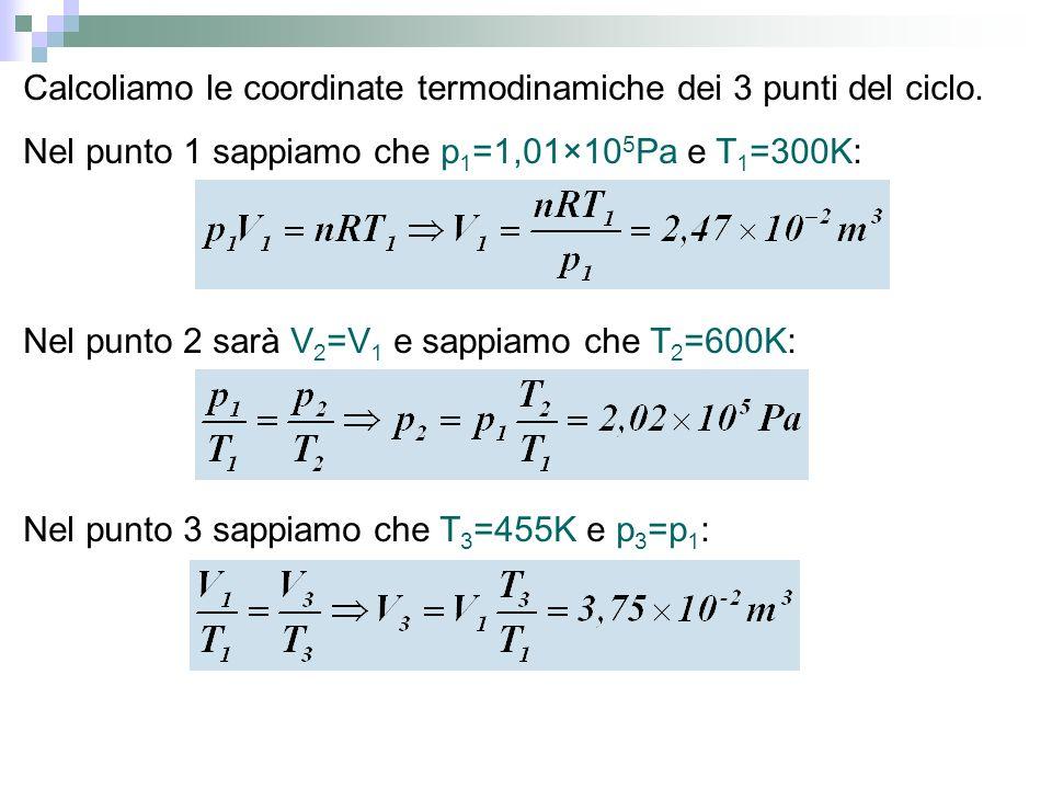 Calcoliamo le coordinate termodinamiche dei 3 punti del ciclo.