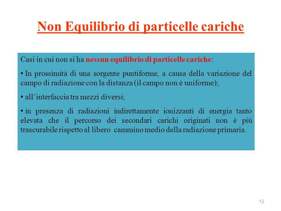 Non Equilibrio di particelle cariche