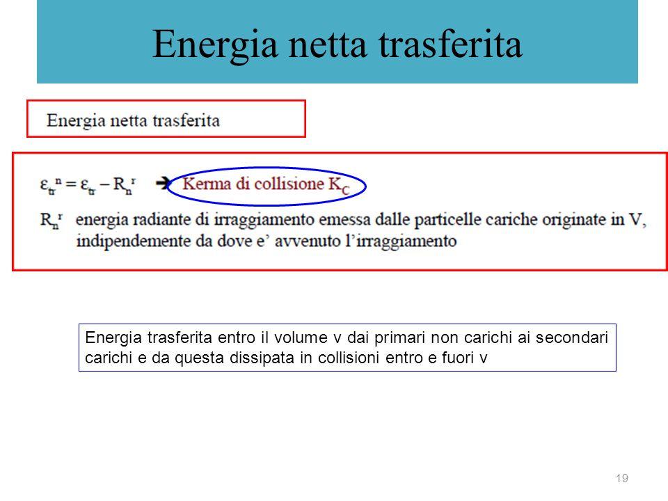 Energia netta trasferita