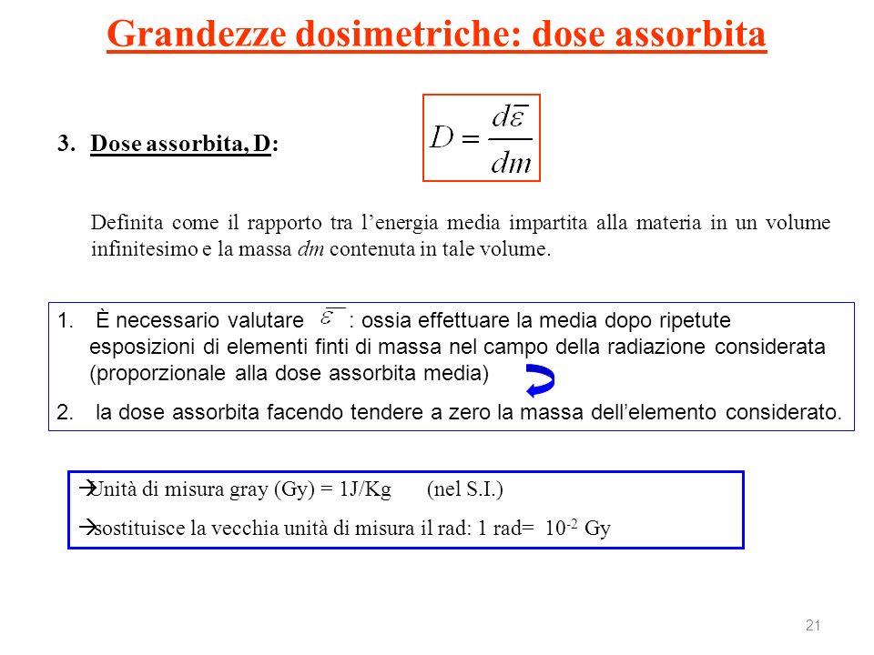 Grandezze dosimetriche: dose assorbita