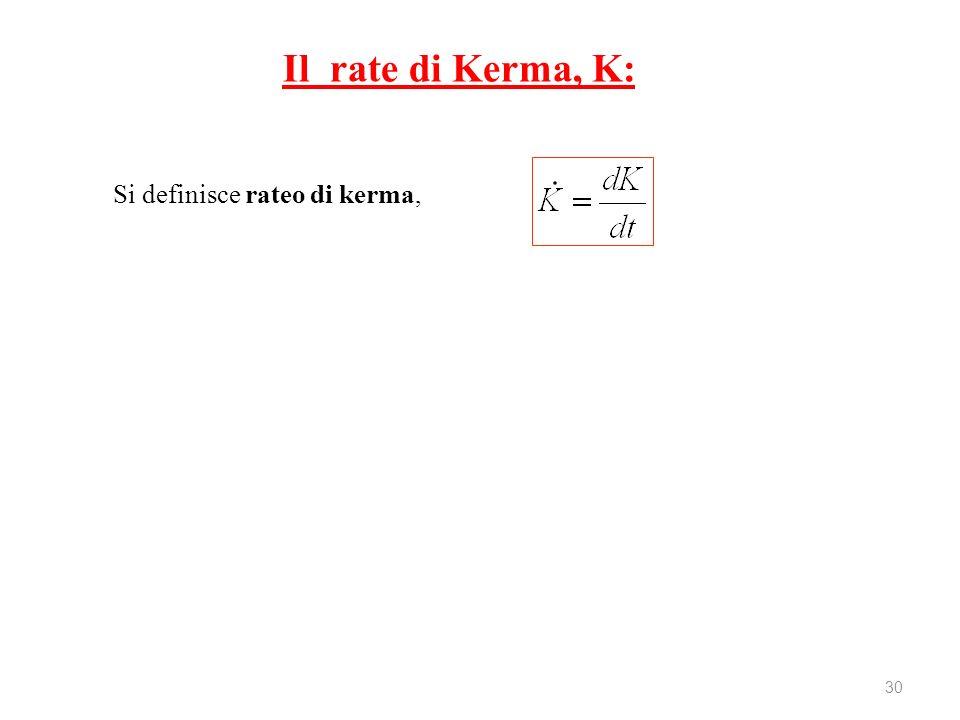 Il rate di Kerma, K: Si definisce rateo di kerma,
