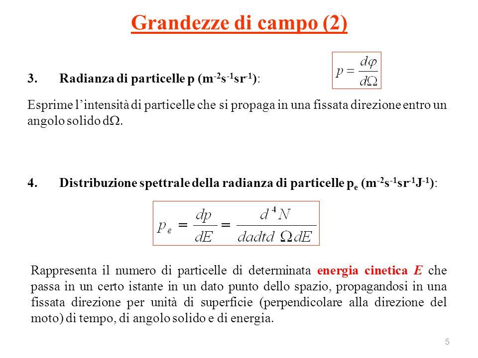 Grandezze di campo (2) Radianza di particelle p (m-2s-1sr-1):