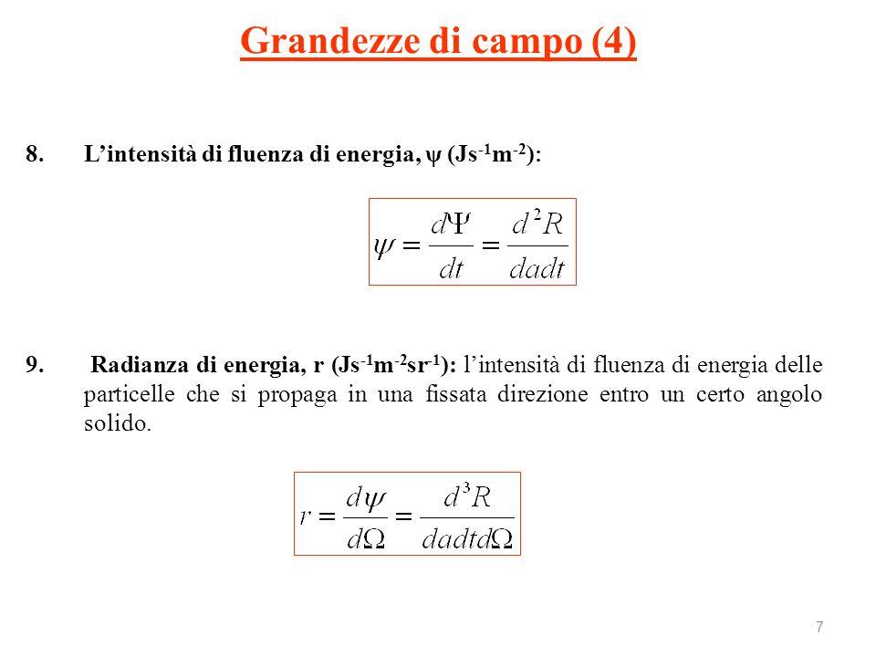 Grandezze di campo (4) L'intensità di fluenza di energia, ψ (Js-1m-2):