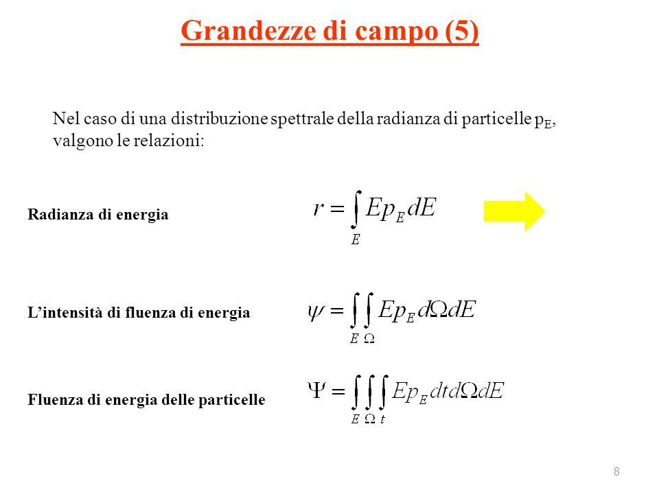 Grandezze di campo (5) Nel caso di una distribuzione spettrale della radianza di particelle pE, valgono le relazioni: