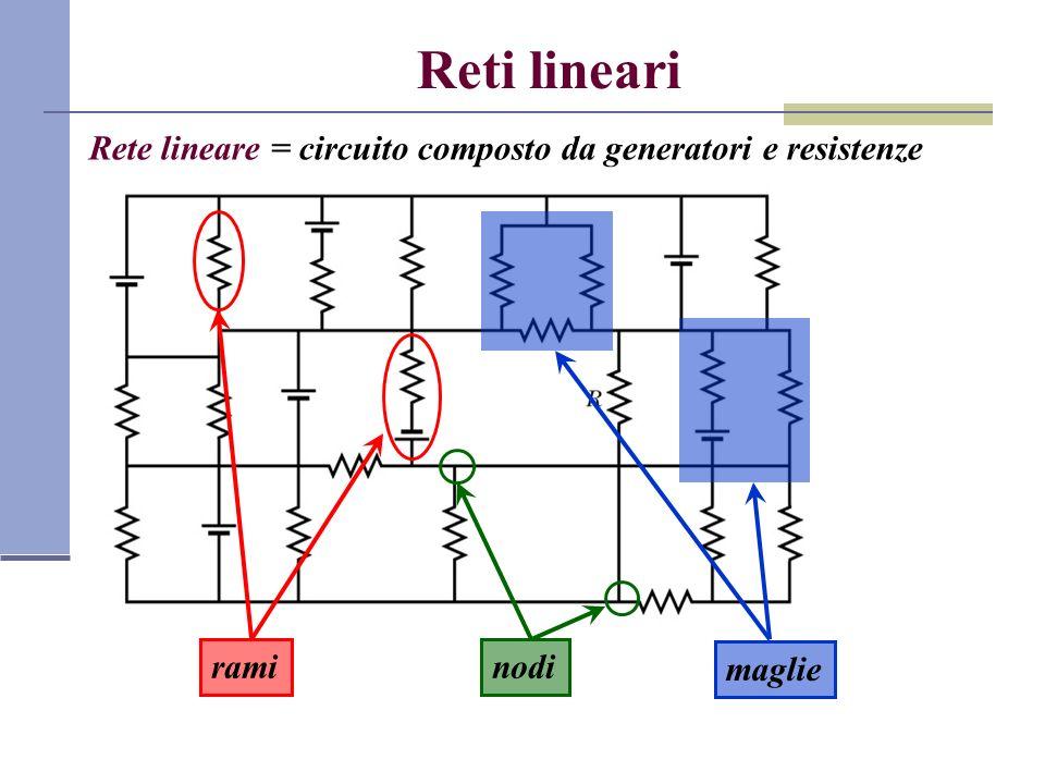 Reti lineari Rete lineare = circuito composto da generatori e resistenze rami maglie nodi