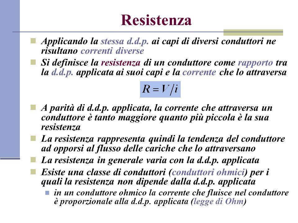 Resistenza Applicando la stessa d.d.p. ai capi di diversi conduttori ne risultano correnti diverse.