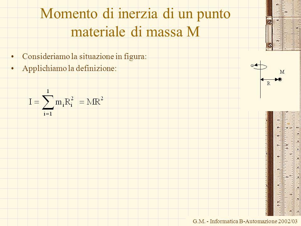 Momento di inerzia di un punto materiale di massa M