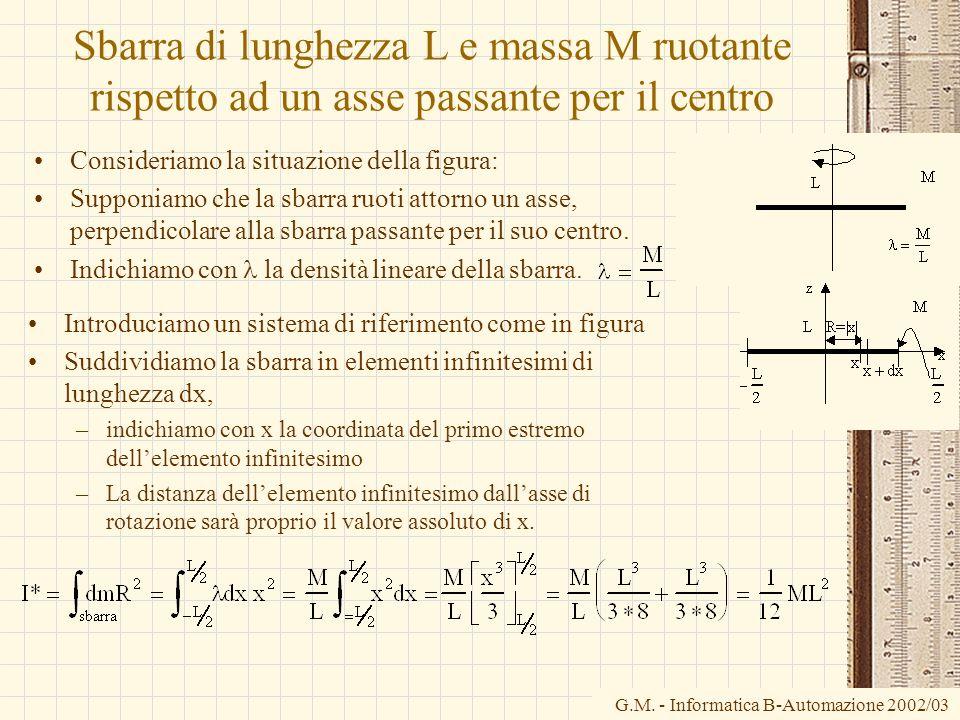 Sbarra di lunghezza L e massa M ruotante rispetto ad un asse passante per il centro