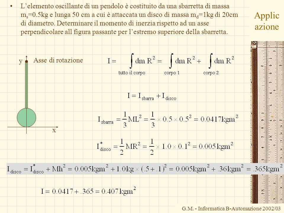 L'elemento oscillante di un pendolo è costituito da una sbarretta di massa ms=0.5kg e lunga 50 cm a cui è attaccata un disco di massa md=1kg di 20cm di diametro. Determinare il momento di inerzia rispetto ad un asse perpendicolare all figura passante per l'estremo superiore della sbarretta.