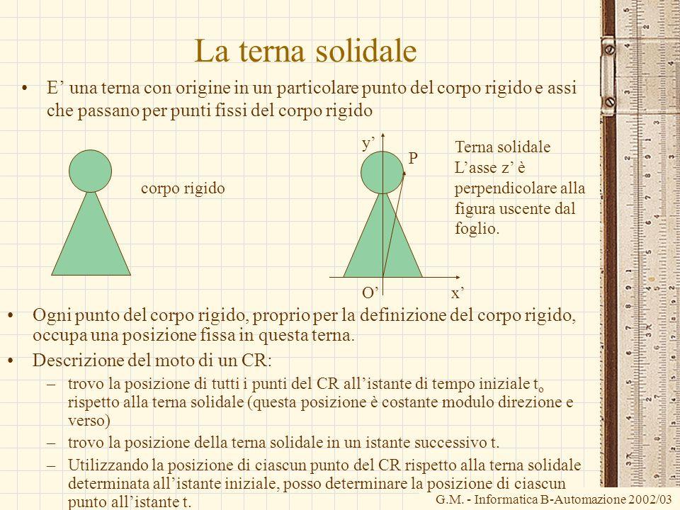La terna solidale E' una terna con origine in un particolare punto del corpo rigido e assi che passano per punti fissi del corpo rigido.