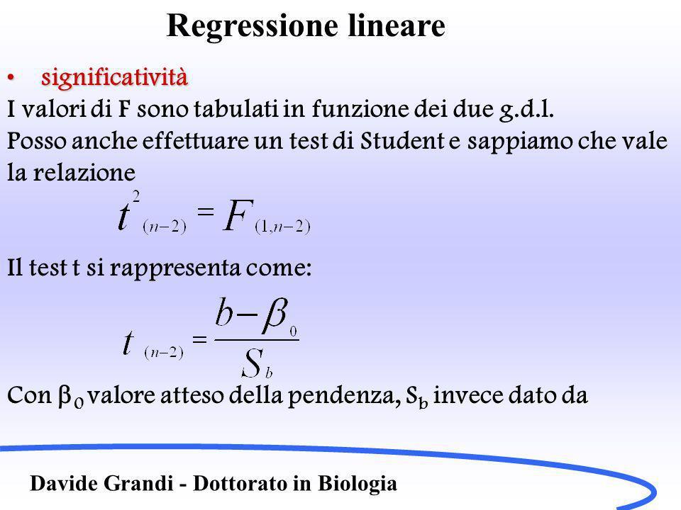 Regressione lineare significatività