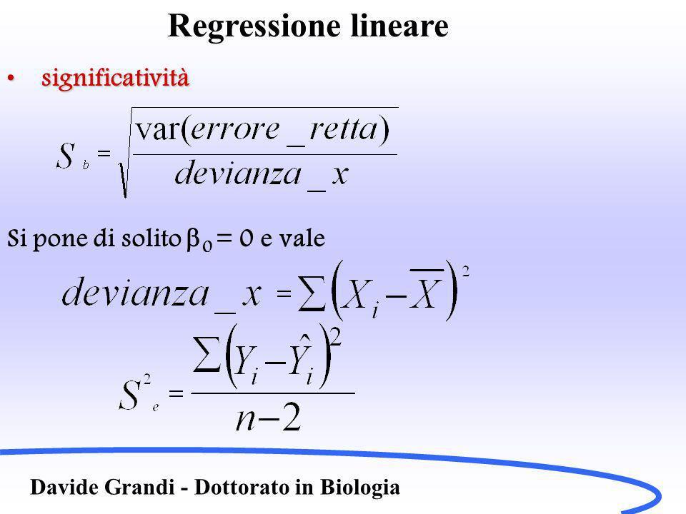 Regressione lineare significatività Si pone di solito b0 = 0 e vale