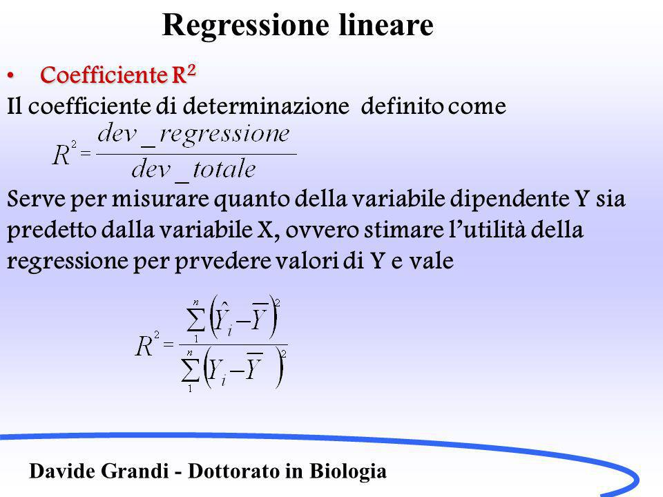 Regressione lineare Coefficiente R2