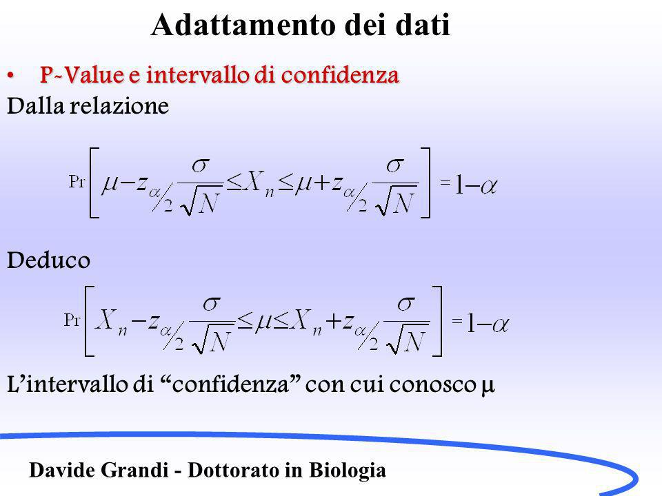 Adattamento dei dati P-Value e intervallo di confidenza