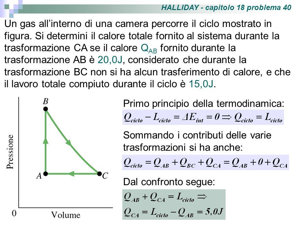 Primo principio della termodinamica: