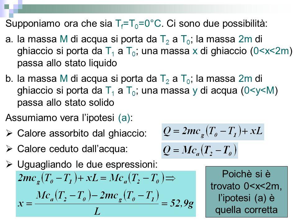 Poichè si è trovato 0<x<2m, l'ipotesi (a) è quella corretta