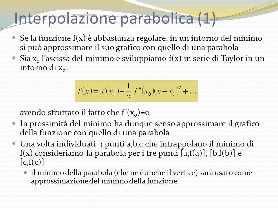 Interpolazione parabolica (1)