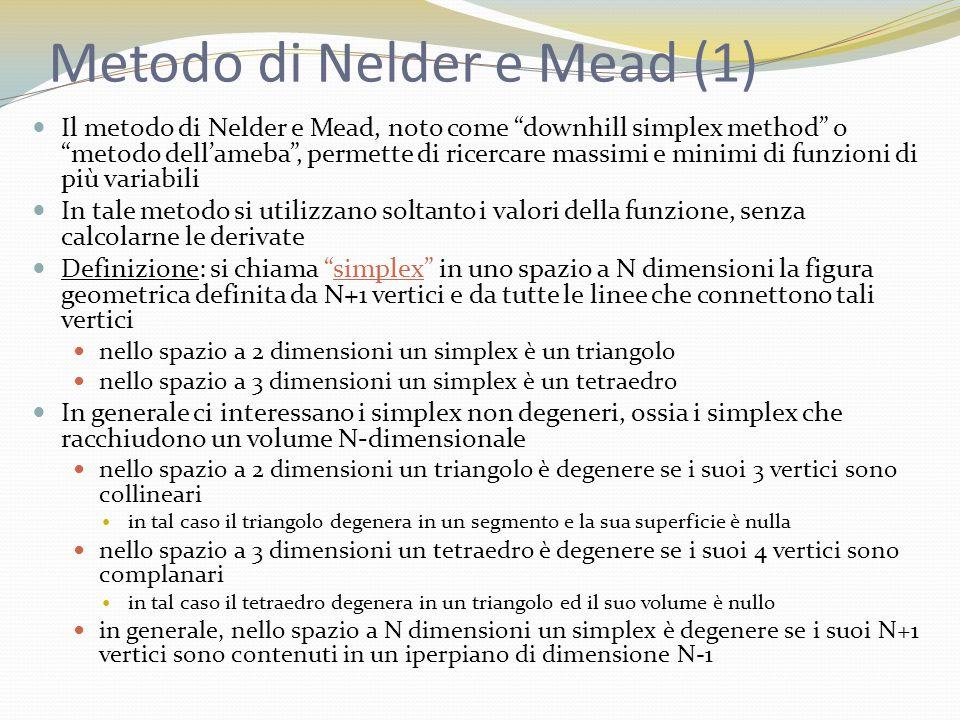 Metodo di Nelder e Mead (1)