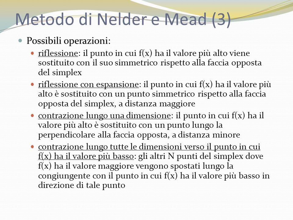 Metodo di Nelder e Mead (3)