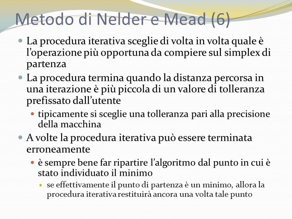 Metodo di Nelder e Mead (6)