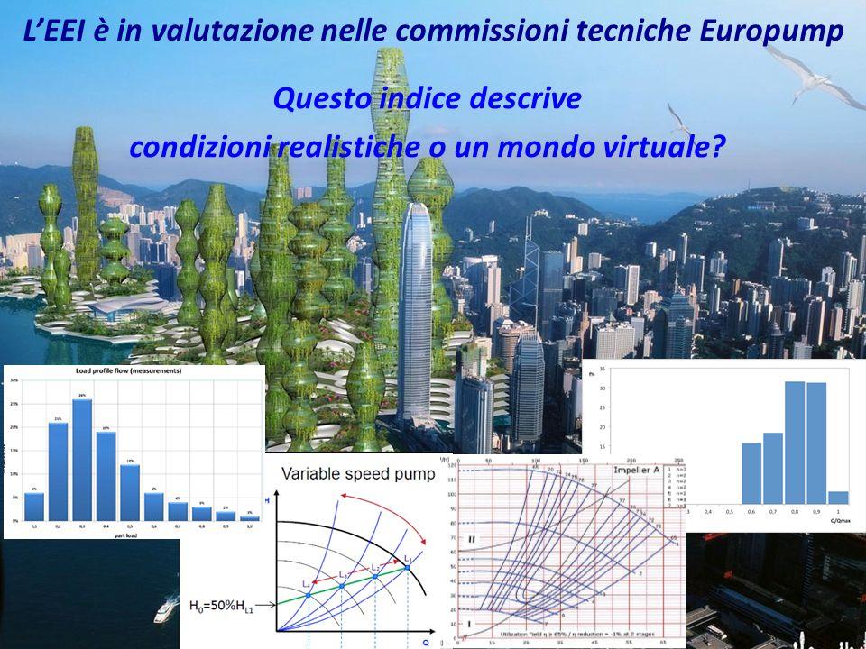 L'EEI è in valutazione nelle commissioni tecniche Europump