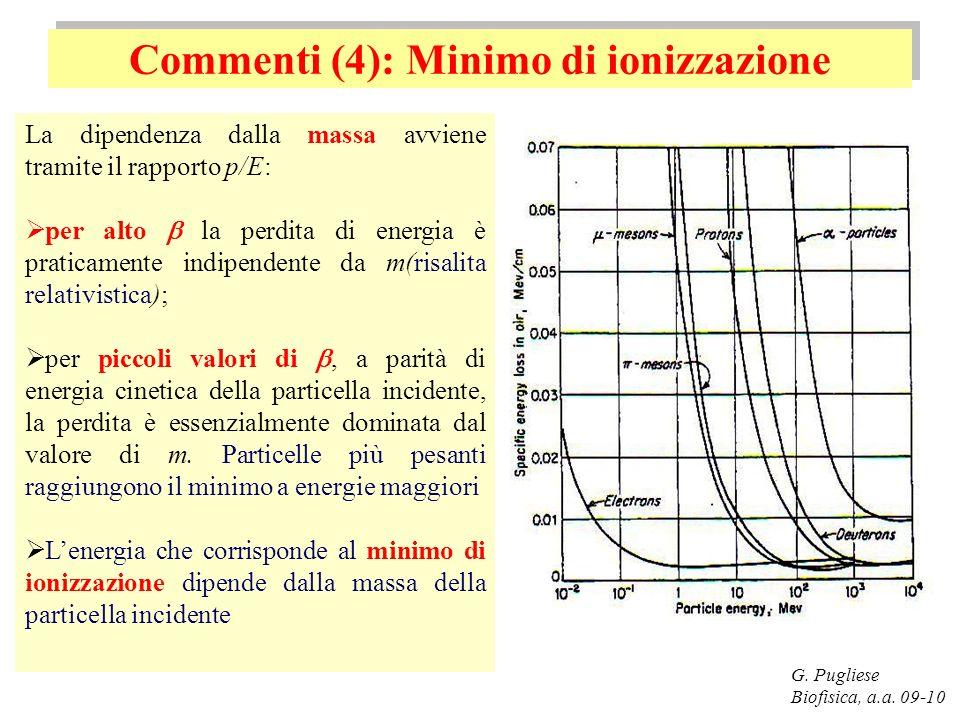 Commenti (4): Minimo di ionizzazione