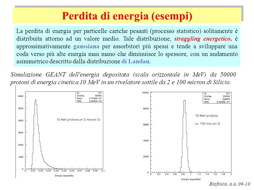 Perdita di energia (esempi)