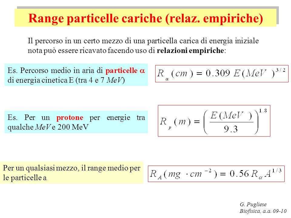 Range particelle cariche (relaz. empiriche)
