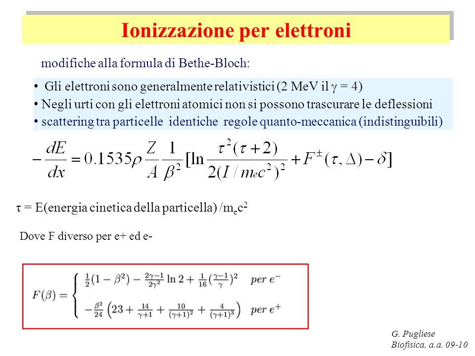Ionizzazione per elettroni