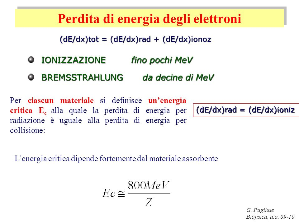 Perdita di energia degli elettroni