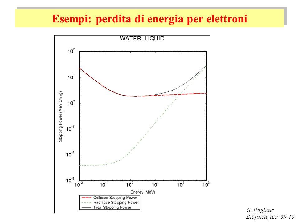 Esempi: perdita di energia per elettroni