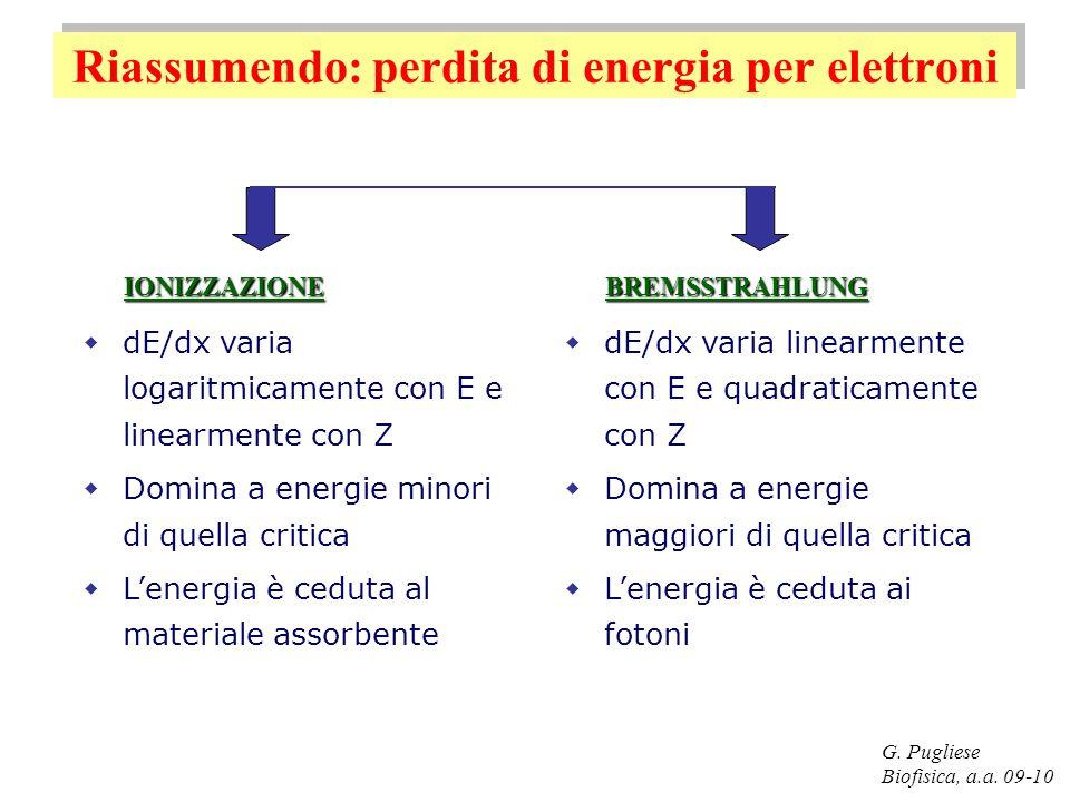 Riassumendo: perdita di energia per elettroni