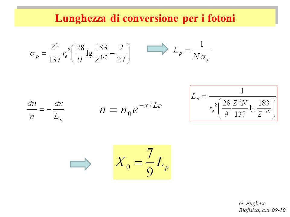 Lunghezza di conversione per i fotoni